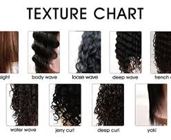 Hair Texture Chart Black Hair Have You Noticed Your Hair Type Texture Changing Over The