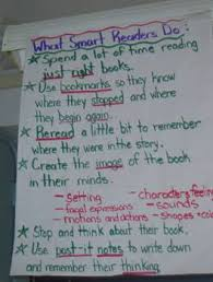 What Good Readers Do Chart Teachers Network How To Teach Literacy How To Teach