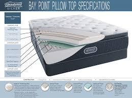 beautyrest mattress pillow top. Bay Point Pillow Top Mattress \u2013 Simmons Beautyrest. 🔍. From: $792.00 Beautyrest P