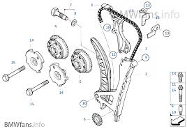 bmw timing diagram wiring diagram sample timing and valve train timing chain bmw 3 e90 320i n46 bmw n47 timing diagram bmw timing diagram