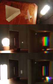 How To Measure Light In A Room Color Rendering Index Wikipedia
