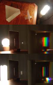 Full Spectrum Halogen Lights Color Rendering Index Wikipedia