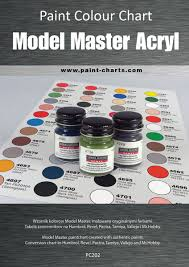 Pjb Pc202 Paint Colour Chart Model Master Acryl 20mm