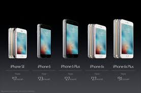 Should I Buy an iPhone SE or an iPhone 6s Reviewed Smartphones