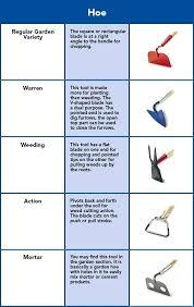 garden tools list list amusing basic gardening tools impressive ideas garden tools ing guide gardening tools