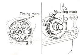 mazda pick ups 1972 93 b2000 and b2200 engines timing belt timing mark alignment