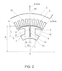 Patent us20120274168 hybrid synchronous motors and current drawing actual wiring diagram electronic flasher circuit