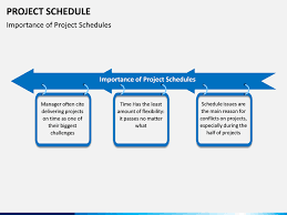 Project Schedules Project Schedule