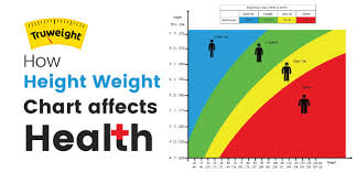 Height Weight Chart 6 Tips For Children To Increase Height