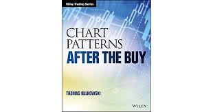 Encyclopedia Of Chart Patterns Wiley Trading Chart Patterns After The Buy By Thomas N Bulkowski