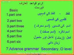 Urdu Grammar Charts Urdu Grammar Course Introduction