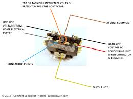 contactor wiring diagram ac unit contactor image contactor wiring diagram ac unit wiring diagram on contactor wiring diagram ac unit