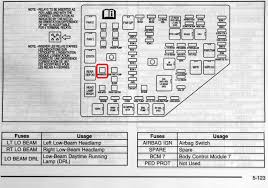 kenworth w900 fuse panel diagram kenworth image 1965 ford thunderbird fuse box diagram vehiclepad 1965 ford on kenworth w900 fuse panel diagram