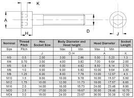 13 Unique Metric Bolt Size Chart Pdf Collection Percorsi