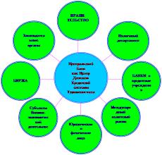 Курсовая работа Анализ денежно кредитной системы Республики  ХАРАКТЕРИСТИКА ЭЛЕМЕНТОВ ДЕНЕЖНО КРЕДИТНОЙ СИСТЕМЫ