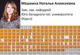 Юго Западный государственный университет Машкина Наталья Алексеевна кандидатская диссертация