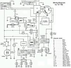 colored wiring diagram page 2 in our service manuals main manual in the tech section there are wiring diagrams for tw200 t tc and also tw200 eu and tw200 euc i don t know what years