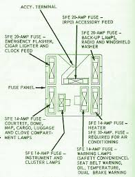 ford explorer fuse box wiring diagrams