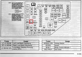 peugeot 207 fuse box manual wiring diagram libraries peugeot 206 manual fuse box wiring diagram third level