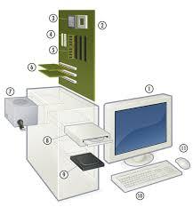 Компьютер Википедия