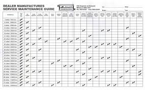 truck maintenance schedule template - pacq.co