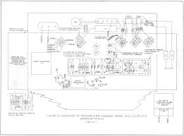diy cnc wiring harness diy trailer wiring diagram for auto bad wiring in heart