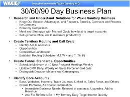 sales calling plan template example of sales plan template sample sales plan template free