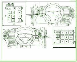 carfusebox saab s fuse box diagram 1997 saab 900 s fuse box diagram