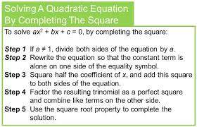 by completing the square