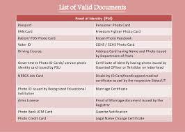 Card For Aadhaar Apply To How