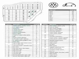 2001 vw fuse box wiring diagram libraries vw on a 2001 vw fuse box wiring diagrams datavolkswagen fuse panel diagram 2001 wiring diagram