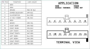 wiring diagram for 2002 ford taurus radio wiring diagram today ford taurus stereo wiring diagram wiring diagram paper wiring diagram for 2002 ford taurus radio