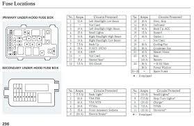patriot fuse panel diagram wiring diagram for you • fuse box on jeep patriot automotive wiring diagrams rh 27 kindertagespflege elfenkinder de gm fuse panel