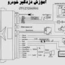 commando alarms wiring diagrams wiring diagrams schematic commando alarms wiring diagrams simple wiring diagrams avital alarm system wiring diagram commando alarm wiring diagram