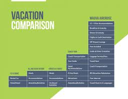 Comparison Chart Infographic Vacation Comparison Chart Visual Ly