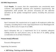 Iso 9001 2015 Won T Require A Quality Manual Here S What To