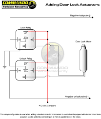 power door lock actuator wiring diagram wiring diagram and wiring diagram