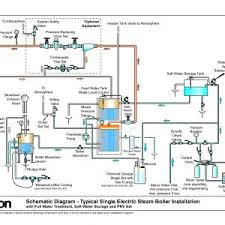 alpha boilers wiring diagrams wiring diagram library valid wiring diagram honda wave alpha copy honda wave 110 alpha residential boiler wiring diagram wiring