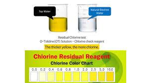 Electron Water Residual Chlorine Tester Indicator Liquid Used To Test Residual Chlorine Level In Water Aquarium Swimming Pool Spa Filtered Water