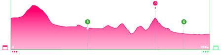 Egan bernal leads the giro ahead of damiano caruso and simon yates. Giro De Italia 2021 Ganador Y Clasificaciones Tras La Etapa 10 Antena 2