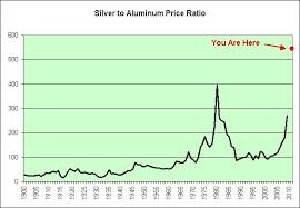 Truck Kitco Silver Spot Prices
