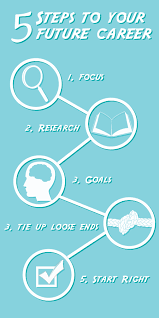 steps to make a smooth transition to your new career trn staffing 5 ways infographic