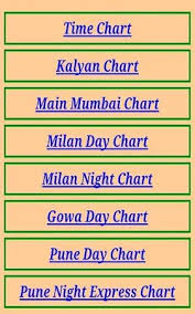 Sattamatka Com Kalyan Chart Dpboss Satta Matka Fast Result Kalyan Market Apk For Android