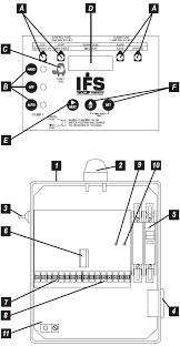 sje rhombus sje rhombus model ifs single phase 120 208 240v sje rhombus model ifs single phase duplex panel components
