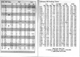 The Bushido February 2008 Fish Feeding Times And Tide Charts