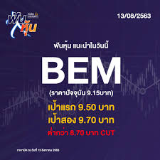 SCB Securities - ⚡️ฟันหุ้น แนะนำในวันนี้ BEM เป้าแรก 9.50...