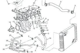 2000 chevy s10 engine diagram 94 22 1998 throughout l four cylinder full size of 1995 s10 22 engine diagram 1996 chevy 2003 22l suburban parts amazing blazer