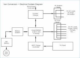 58 fresh trailer light wiring diagram image wiring diagram trailer light wiring diagram fresh bmw x5 tail light wiring diagram wiring diagram collection pics
