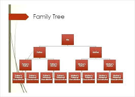 Family Tree Example Template Family History Chart Template Velorunfestival Com