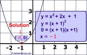 to solve quadratic equations step